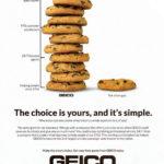 Geico Car Insurance Ad
